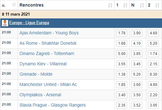 Le tableau des huitièmes de finale de la Ligue Europa