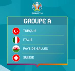 Euro 2021 : Qui va remporter le Groupe A ?