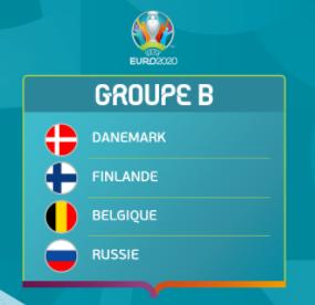Euro 2021 : Qui va remporter le Groupe B ?