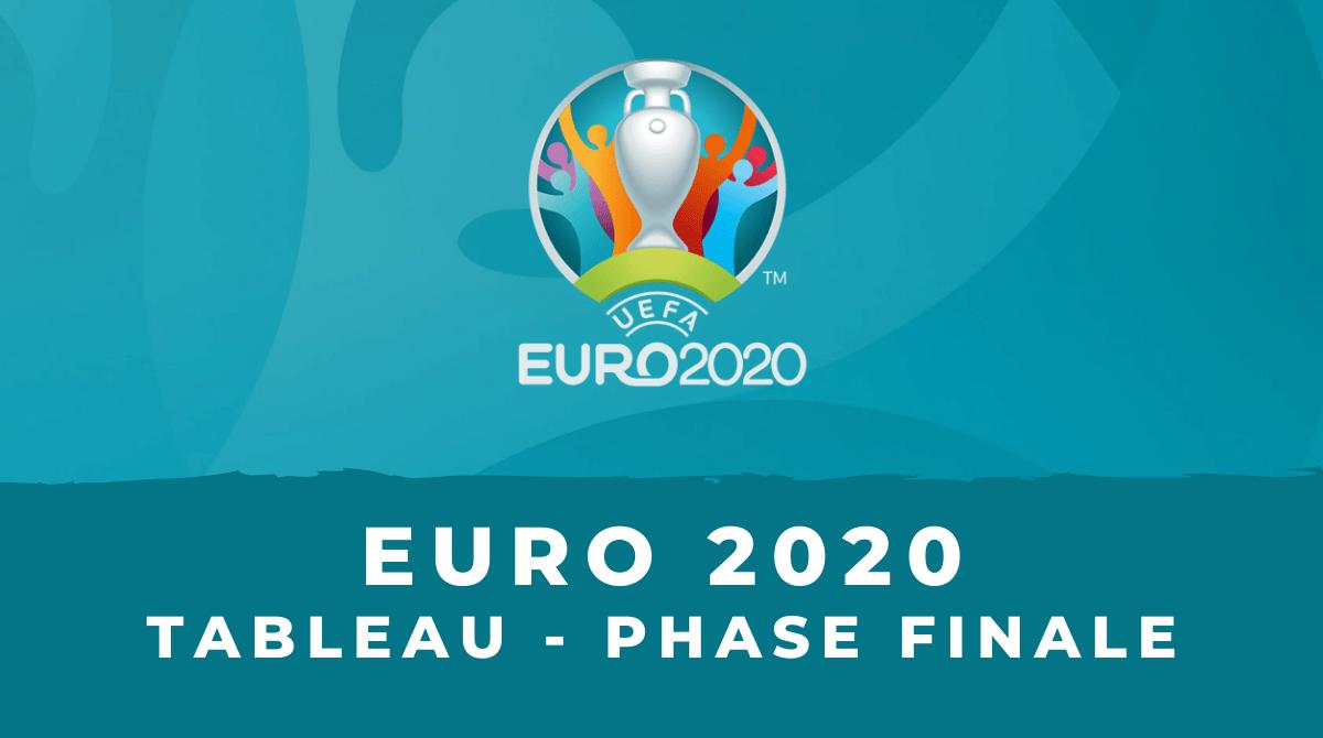 Phase finale Euro : Le tableau est connu !